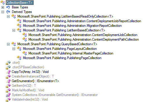 Microsoft.SharePoint.Publishing.CollectionBase<T> Derived Types